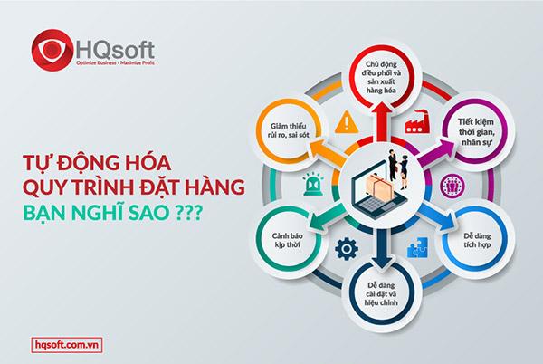 HQsoft đặt hàng tự động